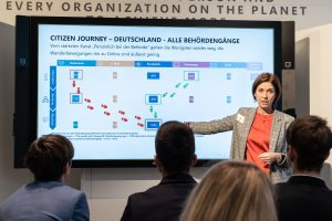 Lena AG InnoStaat Citizen Journey